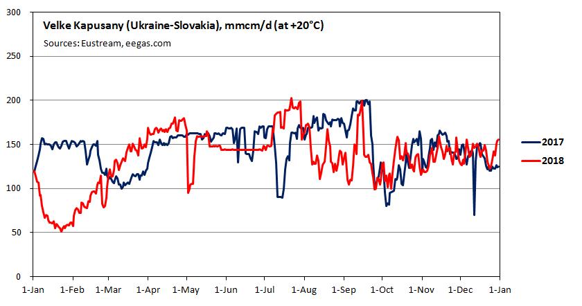 """Маневры """"Газпрома"""" против реверса газа в Украину будут слишком дорого стоить Кремлю, - Die Presse - Цензор.НЕТ 8488"""